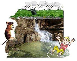 Grundwasser 3